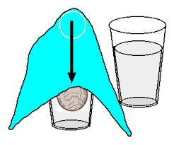 Vanishing Coin In Glass